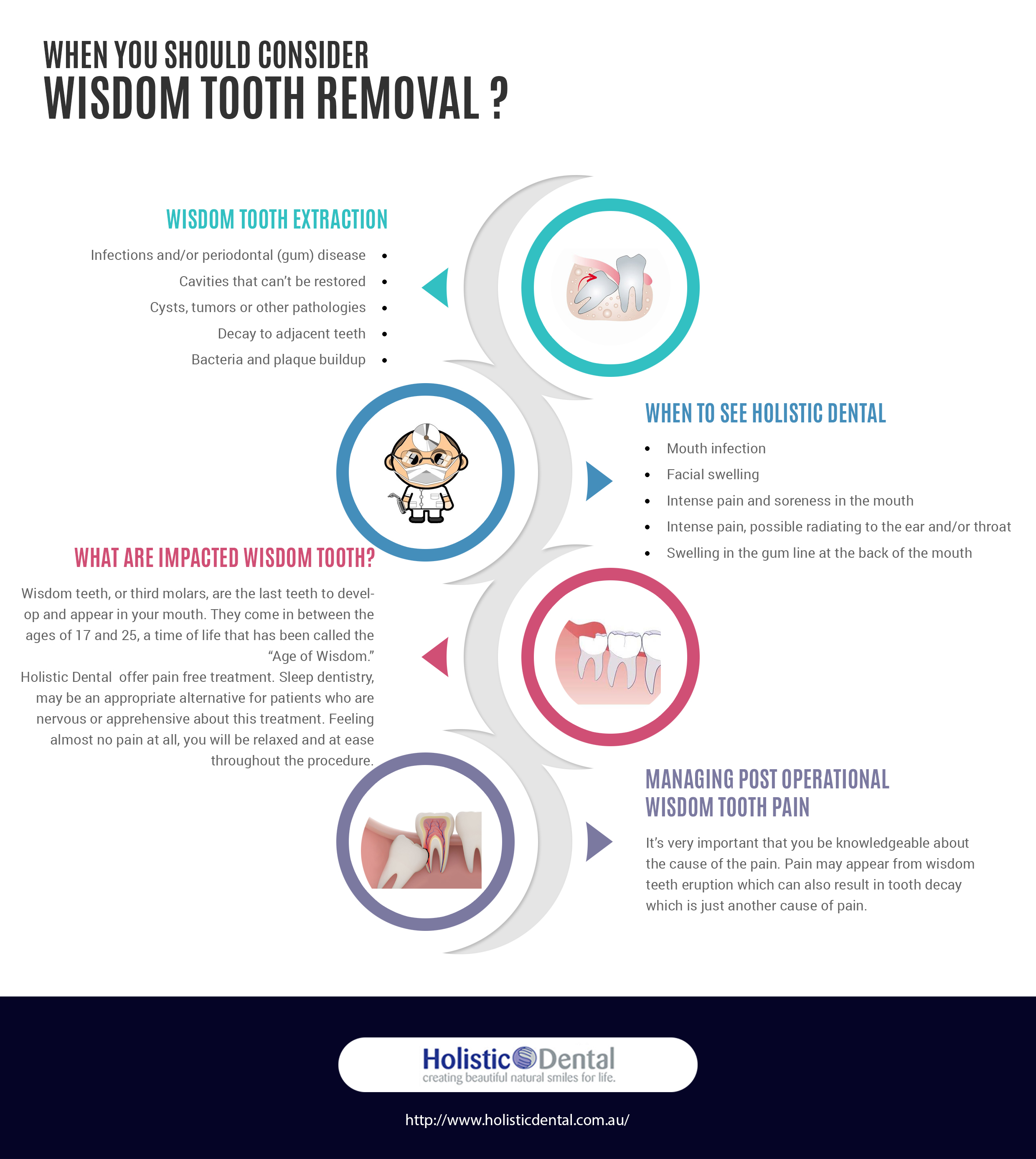 Medicare & Cost for Wisdom Teeth Removal Melbourne – Holistic